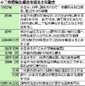 201001261879501n